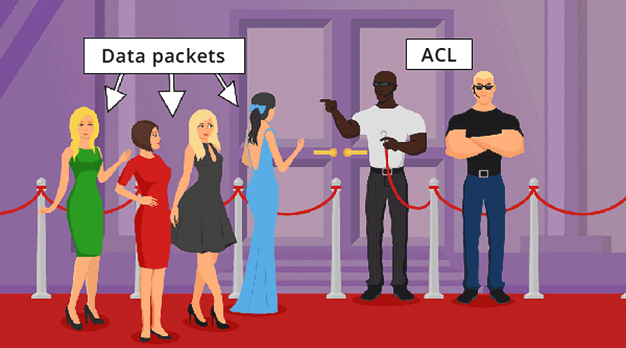 What is an Access Control List (ACL)?